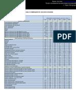 Таблица-коэффициентов-звукопоглощения
