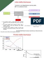 04 - Pirolisi delle biomasse.pptx