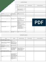 Etat Des Lieux Norme Iso 9001 v 2015 V1