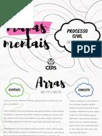 DIREITO CIVIL - CRISTIANO SOBRAL.pdf