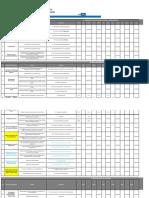 indicadores Hospital MNB Puno 2019 practica