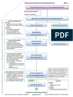 Proceso-Ordinario-Contencioso- Administrativo