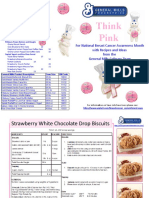 Think Pink Recipes