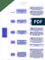 CuadroSipnoticoDelManualDeTrastornosMentales (1) (1) (1)