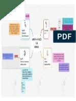 Catedra 1I.pdf