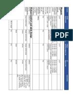 Spec Comparison - SuperMark 1.5T.pdf
