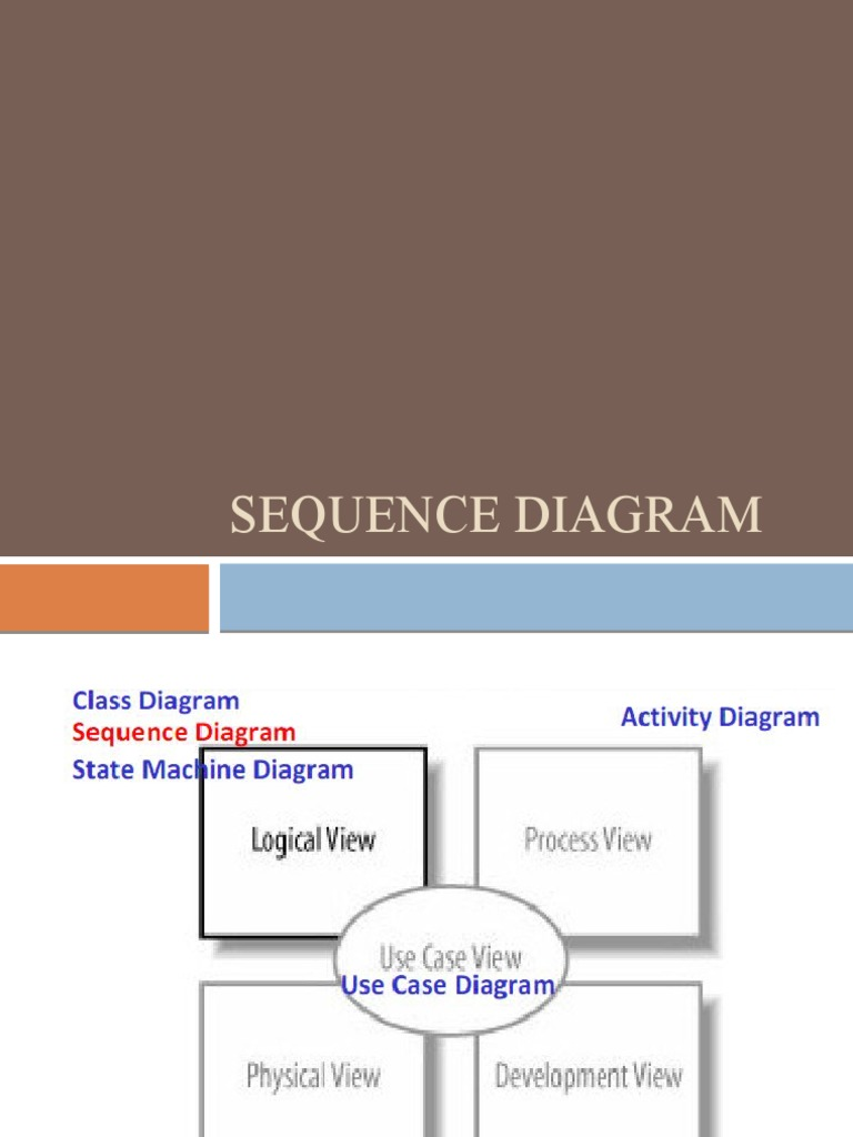 Sequence diagram 1537007937v1 ccuart Images