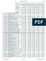 FEDERAL MINISTRY OF SCIENCE AND TECHNOLOGY.pdf
