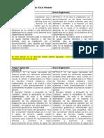 comparacion articulos 17-20 Ley de Aguas Nacionales México