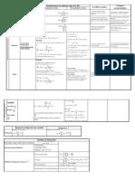 Fórmulas Temas 1 Al 5 - Int Estadis