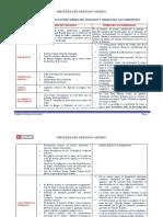 137266929-Comparativo-Entre-Derecho-Indiano-y-Derecho-Novohispano.pdf