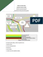 Parcial final de Planeación del desarrollo