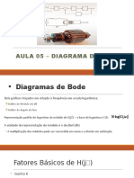Aula 07 – Diagrama de Bode_ (1) _