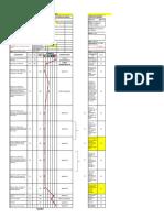 Diagrama Analítico de Procesos - DAP Situación Propuesta
