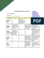rbricaproblemasrazonamiento2incgnitas-121028164348-phpapp01.pdf