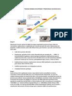 CRONOLOGIA DE LA ACTIVIDAD MINERA EN ESPINAR Y PRINCIPALES SUCESOS EN EL DISTRITO DE ESPINAR