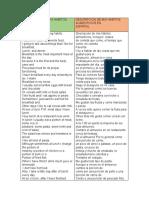Evidence Forum My eating habits. ENGLISH DOT WORKS 2.docx