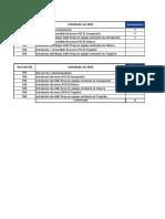 COTIZACION INSTALACION EQUIPOS OPTICOS SID_Entel_Peru_Op_nuevos_V0