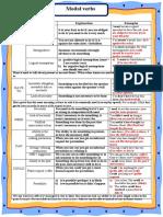 modal-verbs-grammar-guides_78509
