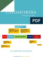 CONTEXTO DE LA EDAD MEDIA