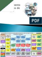 gerenciamento_projetos_TI