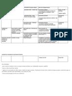 Diagnóstico Integrado - Ações e Produtos - CONTINGENCIA