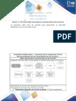 TC1_Anexo 1_Tabla descriptiva caracterisiticas de la leche para la fase 1 (1)