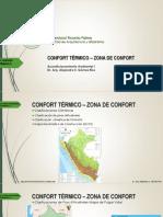 CUADRO DE CONFORT-ZONA DE CONFORT