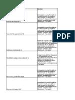 Actividad 1. Test cualidades del emprendedor 2020 (1).xlsx