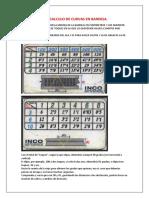 TABLAS PARA EL CALCULO DE CURVAS EN BANDEJA_1.docx