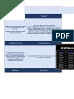 UC4 - Sistemas - Digestório, Reprodutor e Endócrino