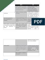 DIFERENCIAS ENTRE MRP,MRP II Y ERP.pdf