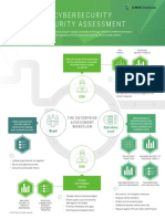 Cybersecurity-Maturity-Assessment-Infographic-2018.pdf