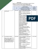 Перечень ВАК_по состоянию на 03.04.2019 .pdf