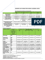 List_of_Fairtrade_Standards.pdf