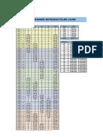 Production poussins.pdf