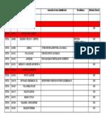 Relatório Detalhado Setor 01