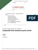 Comparatif Urine Humaine & Purin d'Ortie - Le Jardin-Vivant