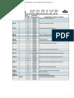CODIGOS DE FALLAS mDRIVE.pdf
