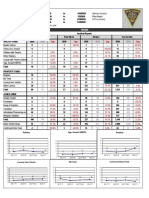 New Haven CompStat Weekly Report - May 4 - May 10 2020
