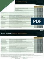 Altium Brochures