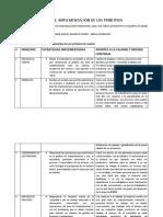 TALLER  1- IMPLEMENTACIÓN DE LOS PRINCIPIOS