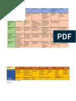 Métodos Pedagógicos y modelod didacticos