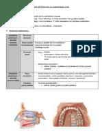 Code de la Réussite en implantologie orale.docx