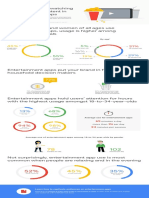 Infographic Display and Video 360 Advertising in Entertainment Apps
