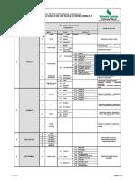 Clasificacion Factores de Riesgo Ocupacionales
