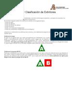 Tipos y Clasificación de Extintores ARWELL