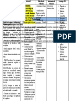PLANIFICACIONDIA MIERC.13 DE MAYO 4° BASICO
