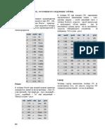 PI-GEK-zadacha2-primery