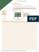 Teste de Sensibilidade aos Antimicrobianos4
